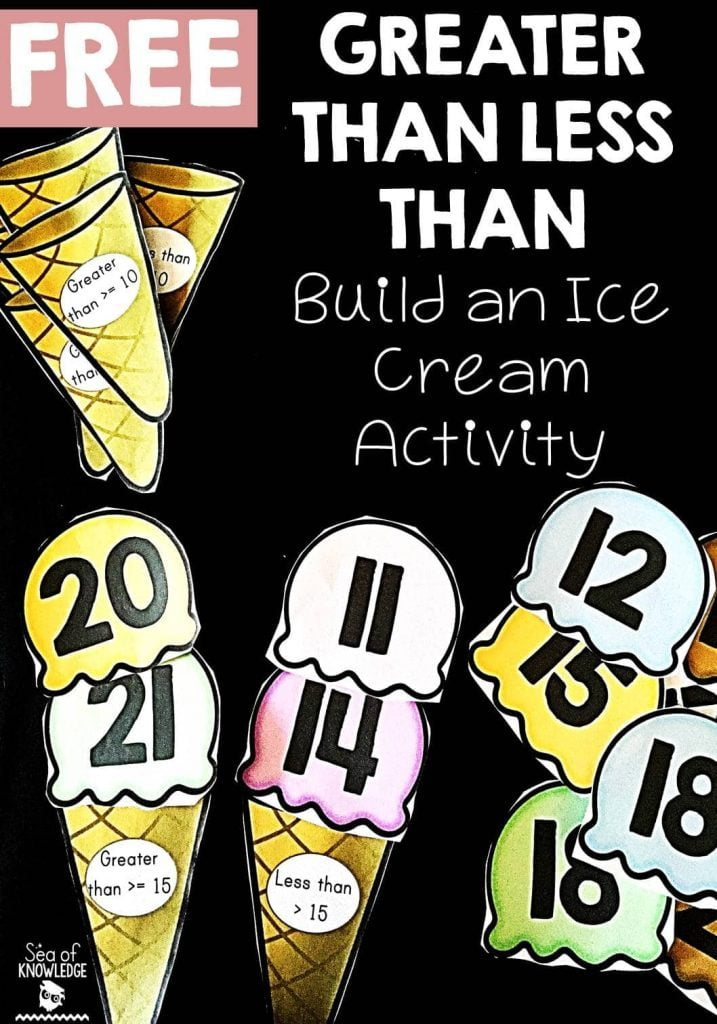 """Less than, greater than"" Math Activity with Ice Cream!"