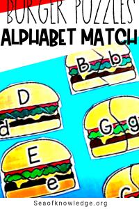 Burgers Alphabet Matching Cards